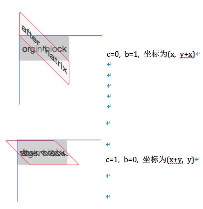 css3-transform-matrix-6